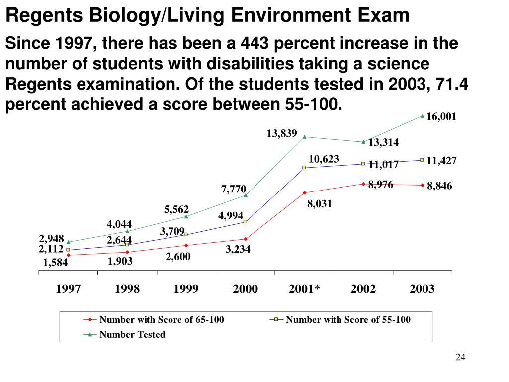 Regents Biology/Living Environment Exam