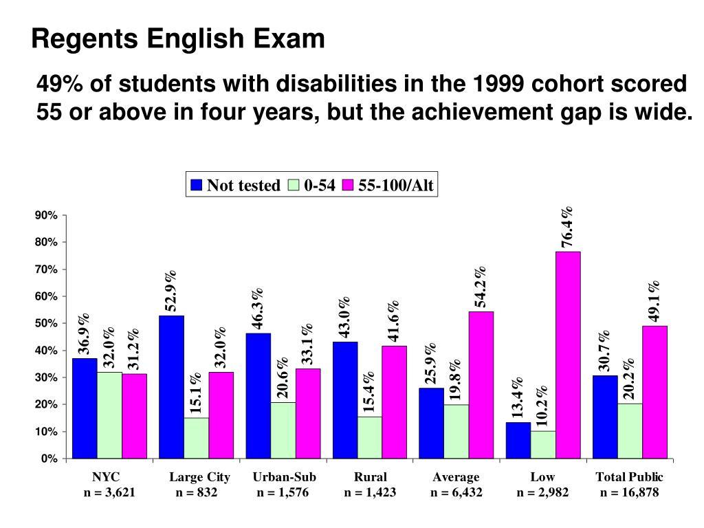 Regents English Exam