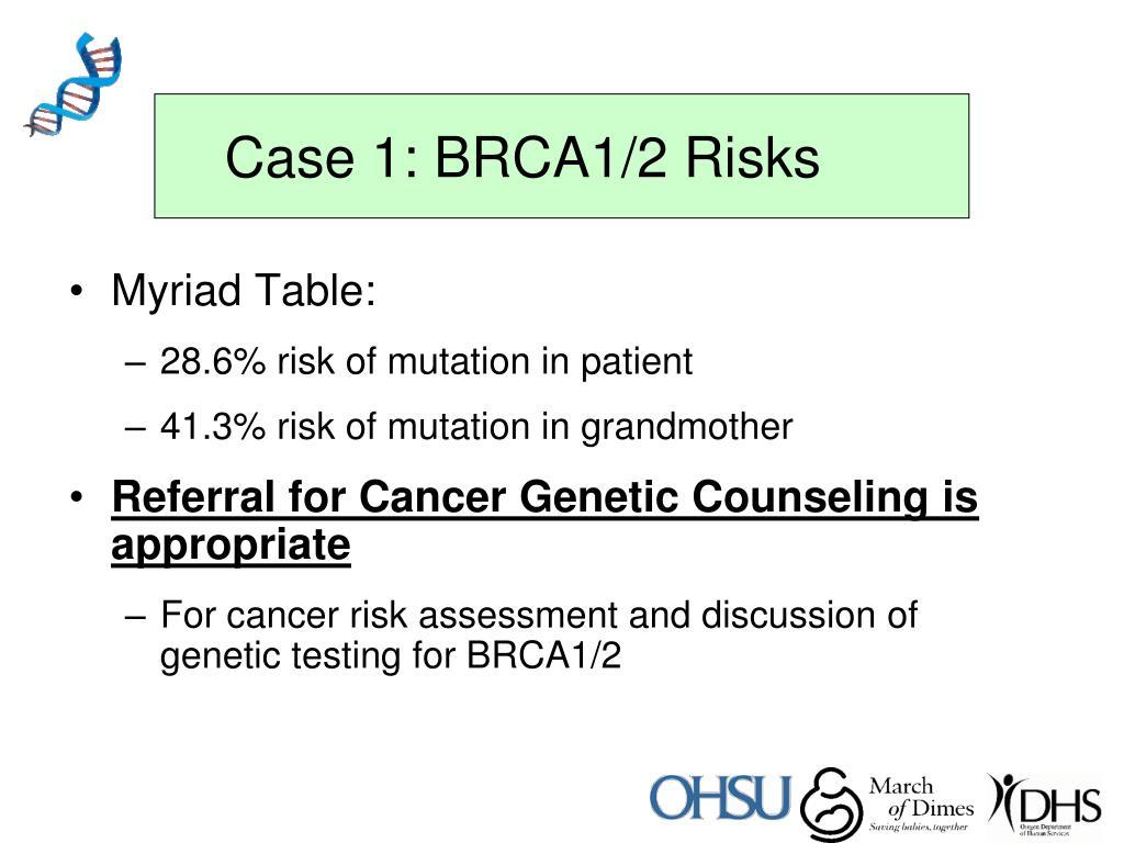Case 1: BRCA1/2 Risks