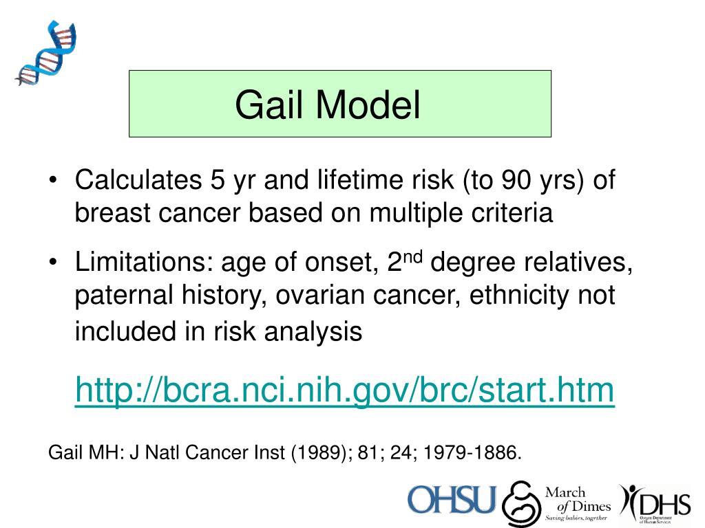 Gail Model
