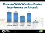concern with wireless device interference on aircraft
