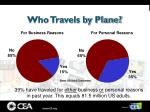 who travels by plane
