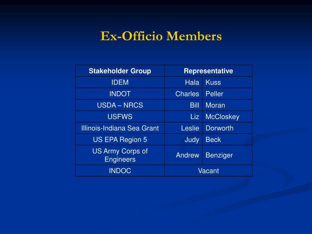 Ex-Officio Members