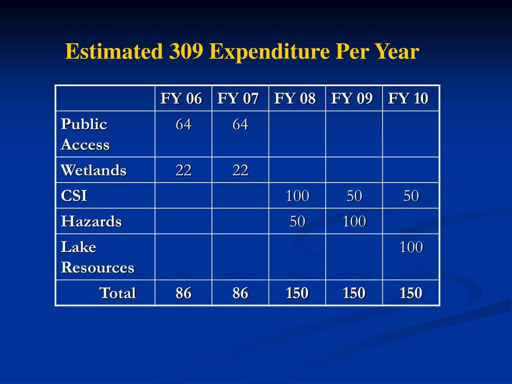 Estimated 309 Expenditure Per Year