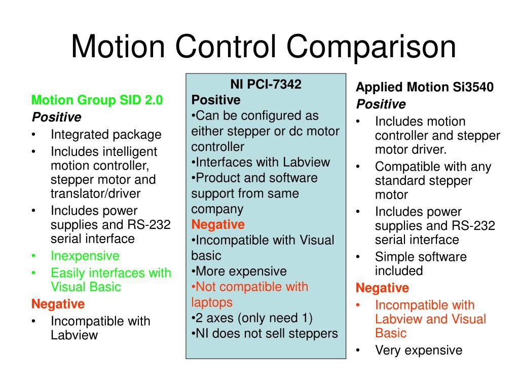 Motion Control Comparison