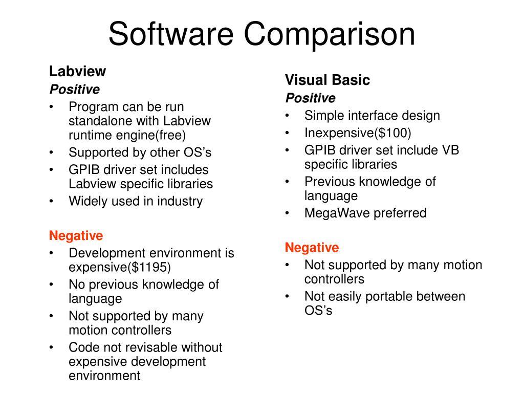 Software Comparison
