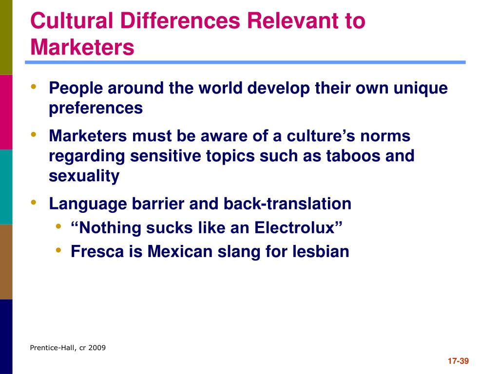 Cultural Differences Relevant to Marketers
