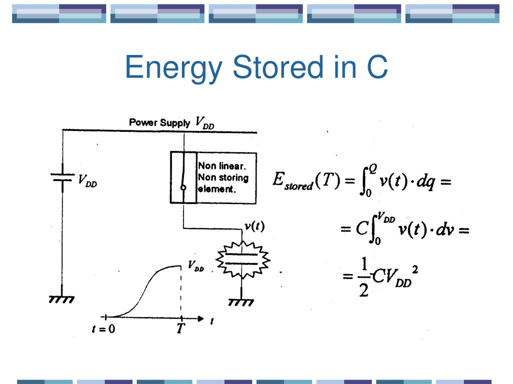 Energy Stored in C