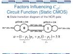 factors influencing c eff circuit function static cmos37
