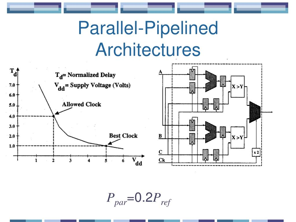 Parallel-Pipelined Architectures