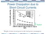 power dissipation due to short circuit currents57