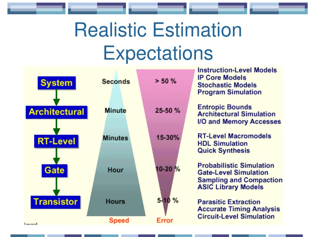 Realistic Estimation Expectations