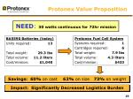 protonex value proposition