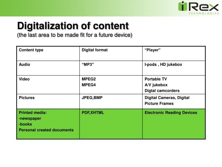Digitalization of content the last area to be made fit for a future device
