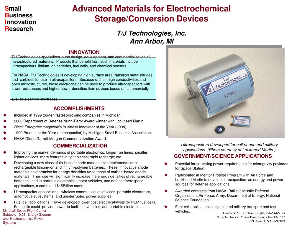 Advanced Materials for Electrochemical Storage/Conversion Devices