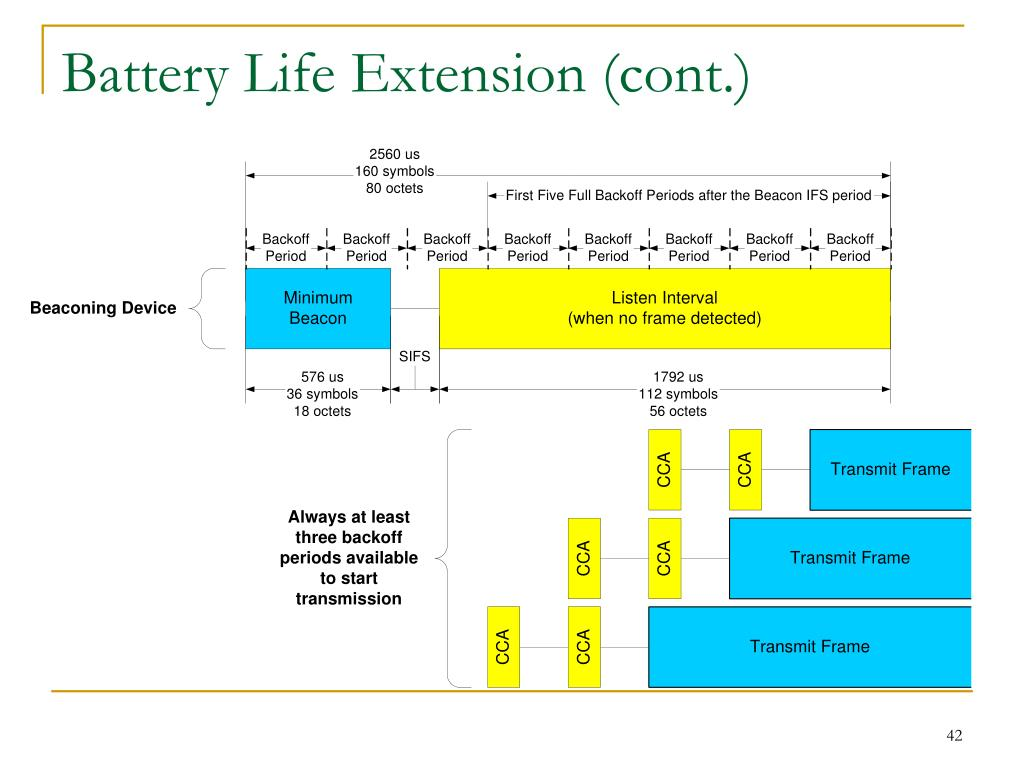 Battery Life Extension (cont.)