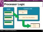 processor logic41