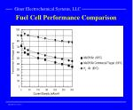 fuel cell performance comparison
