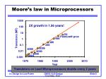moore s law in microprocessors