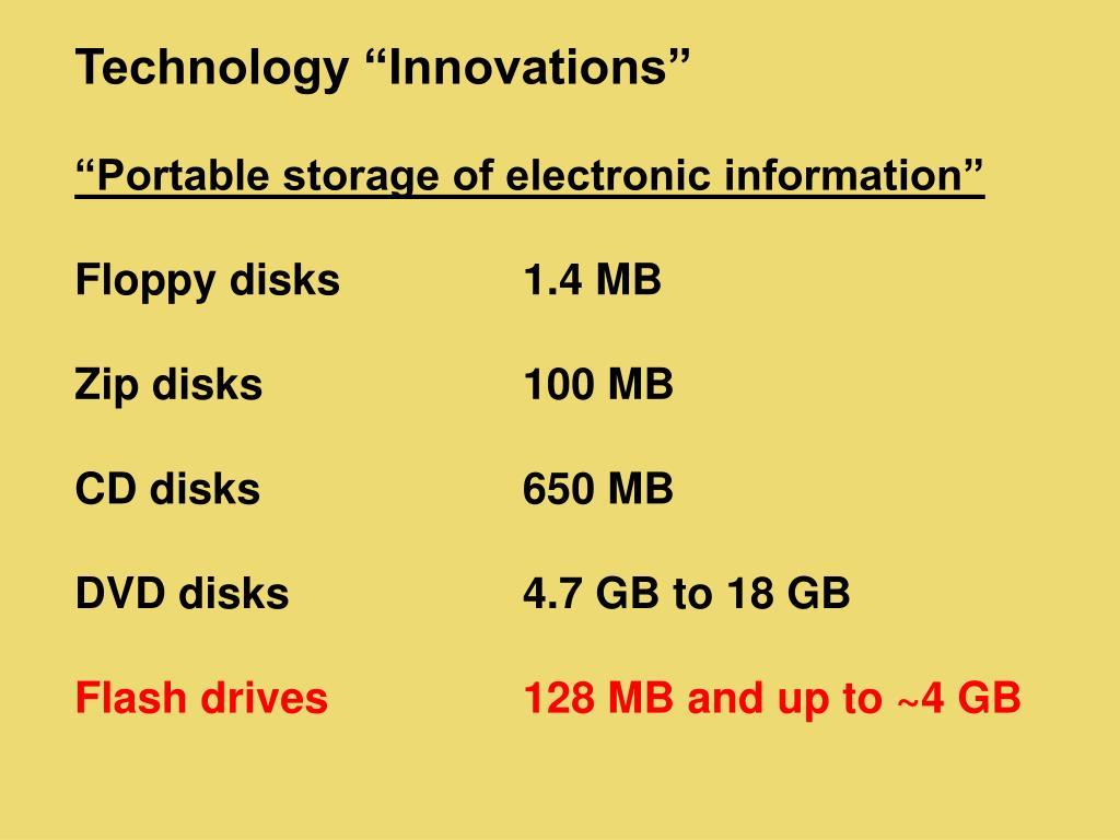 "Technology ""Innovations"""