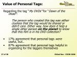 value of personal tags