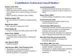 contributors laboratory based studies