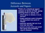 difference between aerosols and vapors