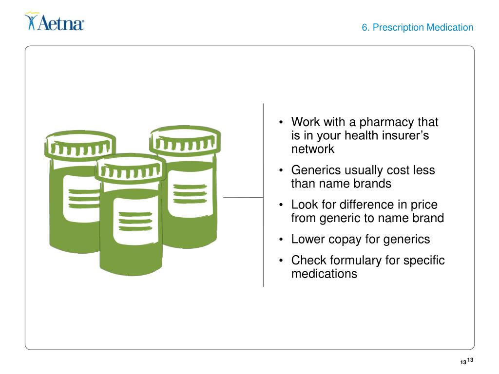 6. Prescription Medication