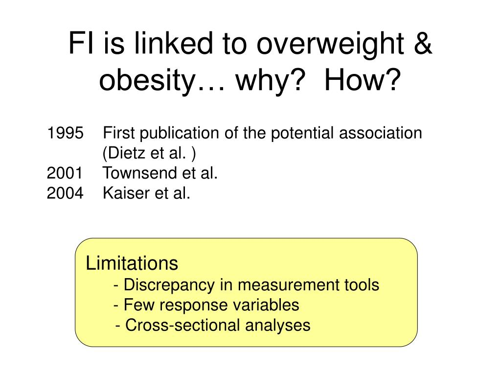FI is linked to overweight & obesity… why?  How?