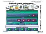 goals of system development