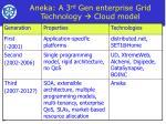 aneka a 3 rd gen enterprise grid technology cloud model