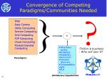 convergence of competing paradigms communities needed
