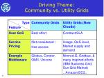 driving theme community vs utility grids