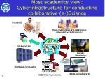 most academics view cyberinfrastructure for conducting collaborative e science