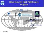 open source grid middleware projects