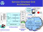 service oriented grid architecture