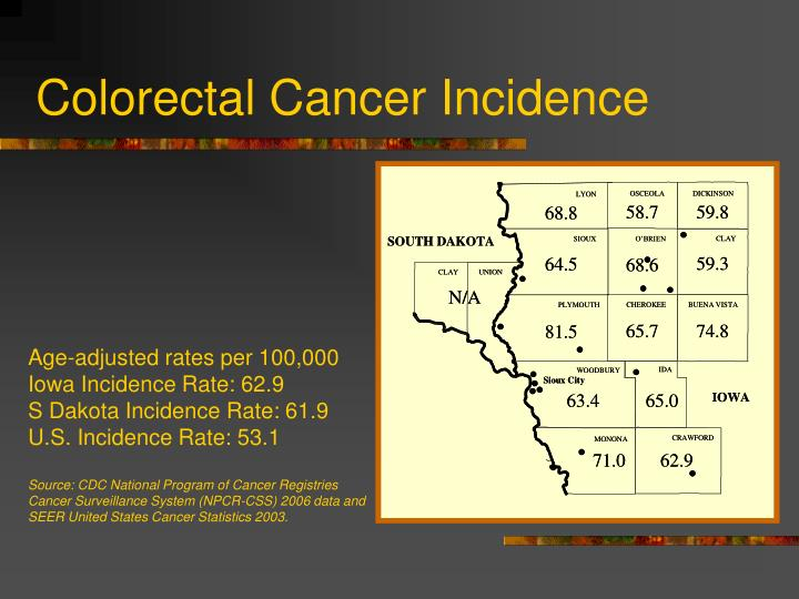 Colorectal cancer incidence
