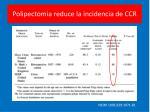 polipectomia reduce la incidencia de ccr