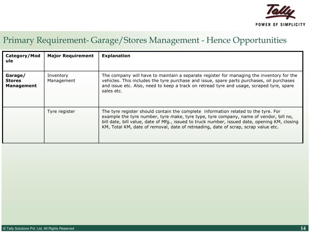 Primary Requirement- Garage/Stores Management - Hence Opportunities