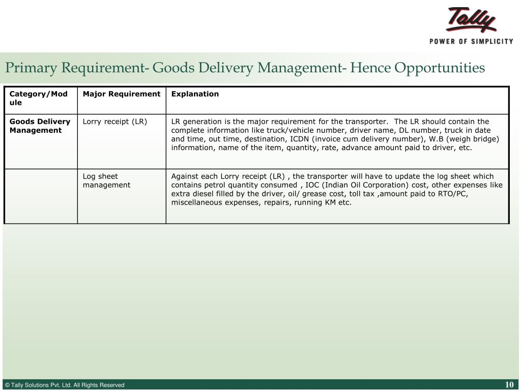 Primary Requirement- Goods Delivery Management- Hence Opportunities