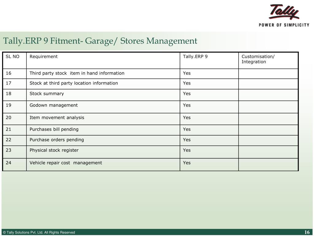 Tally.ERP 9 Fitment- Garage/ Stores Management