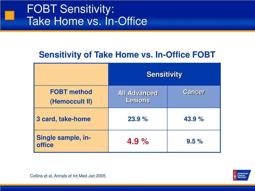 Sensitivity of Take Home vs. In-Office FOBT