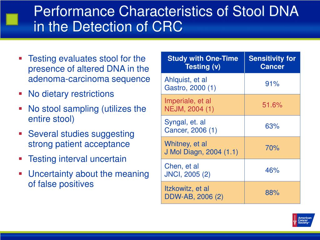 Performance Characteristics of Stool DNA in the Detection of CRC