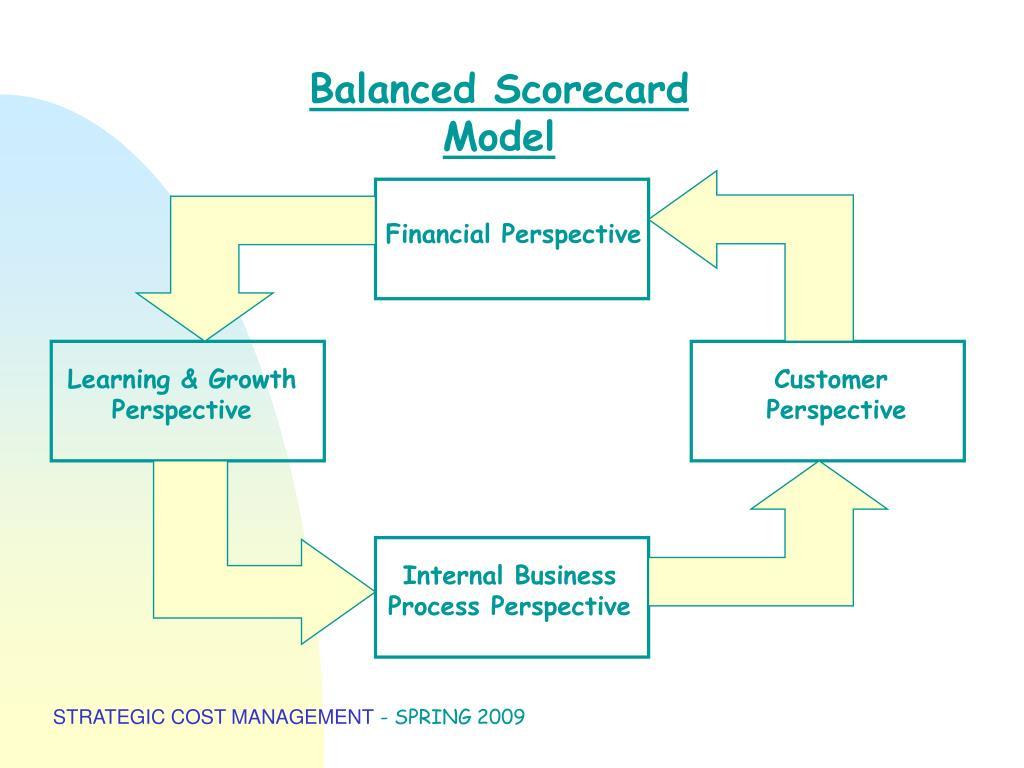 Balanced Scorecard Model
