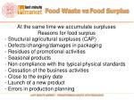 food waste vs food surplus