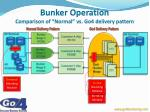 bunker operation comparison of normal vs go4 delivery pattern