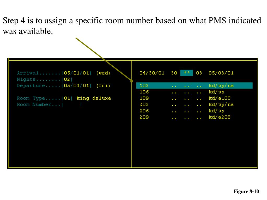 Step 4 is to assign a specific room number based on what PMS indicated was available.