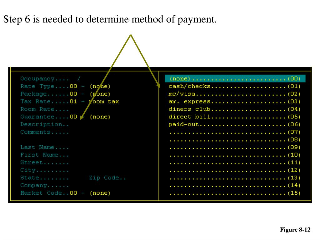 Step 6 is needed to determine method of payment.