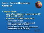 spice current regulatory approach