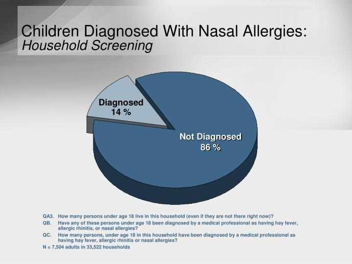 Children diagnosed with nasal allergies household screening